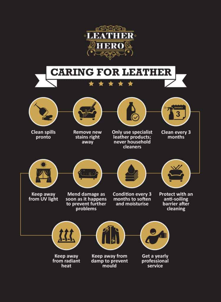 Caring for leather